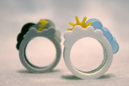 Happy Day Crappy Day Ring Set