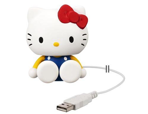 cartoon characters on the computer.  Kitty USB PC Companion beside you if liking some cute cartoon characters