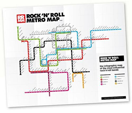 Alberto Antoniazzi Rock N Roll Metro Map