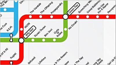 Alberto Antoniazzi Rock N Roll Metro Map