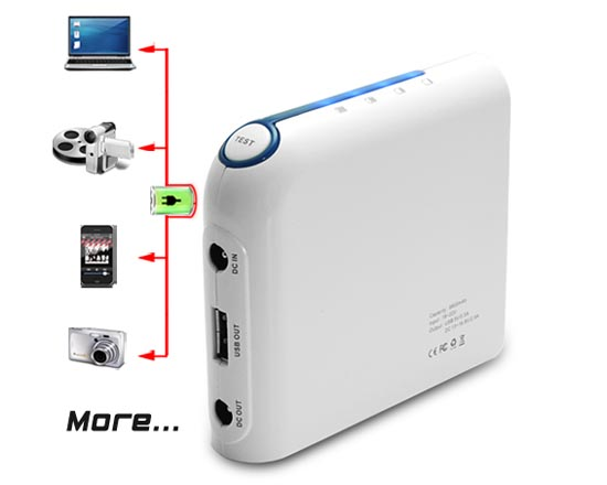Portable Battery Charger for Your Laptops and USB devices