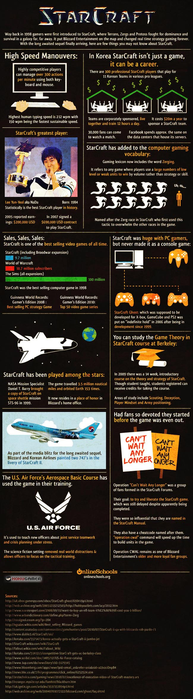 Detailed StarCraft Infographic
