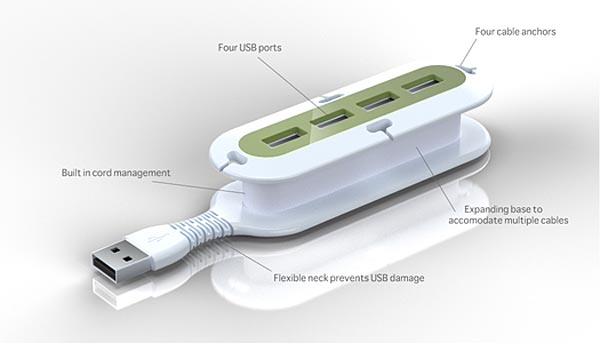 Quirky Contort 4-port USB hub is priced at $29.99 USD. If you're