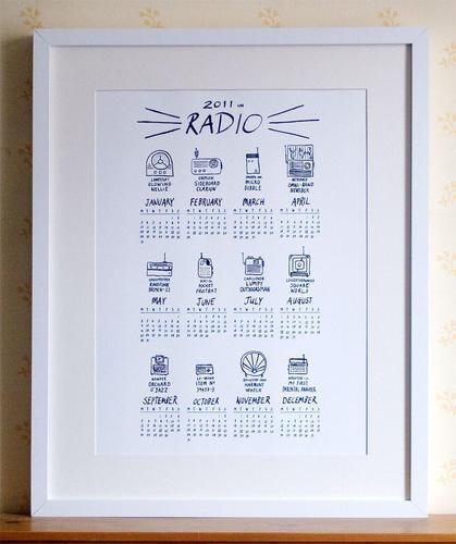 Vintage Radio Collection 2011 Calendar