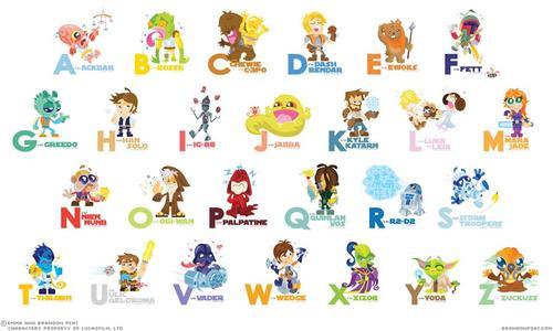 Cartoony Star Wars Characters Alphabet