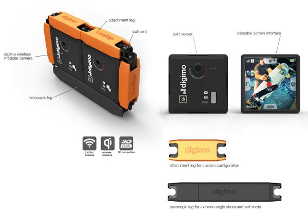 Digimo A Modular Digital Camera