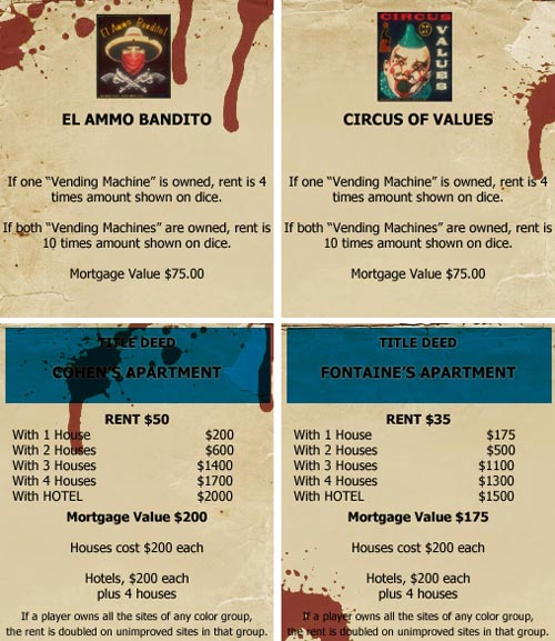 BioShock Themed Monopoly