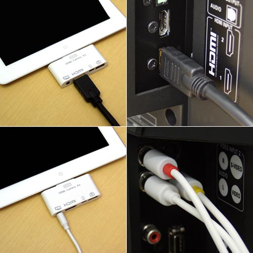 JTT IPHDAVAD Multi Functional Connection Kit for iPhone, iPod Touch and iPad