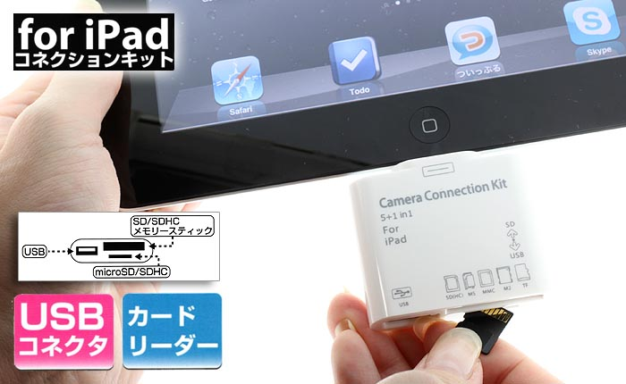 Multi Functional Camera Connection Kit for iPad