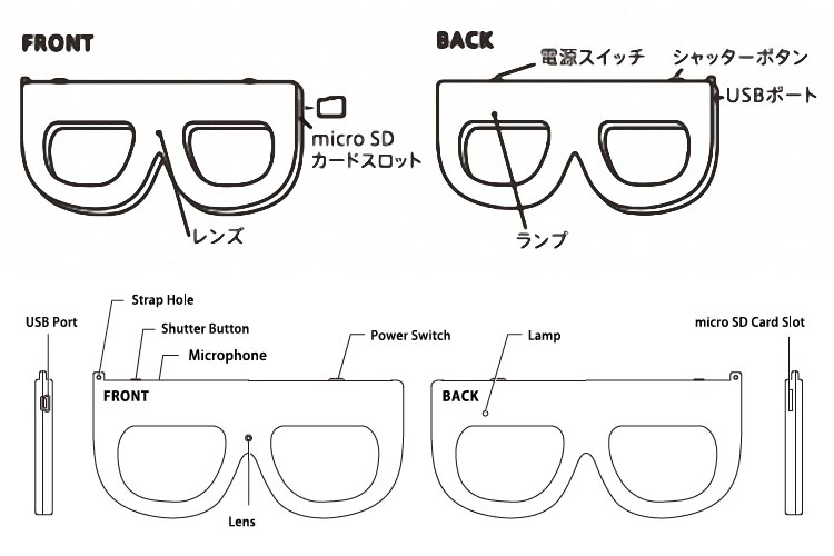 Fuuvi Megane Eye Glasses Mini Camera