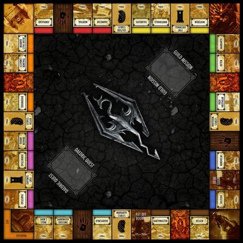 The Elder Scrolls V Skyrim Monoploy Board Game
