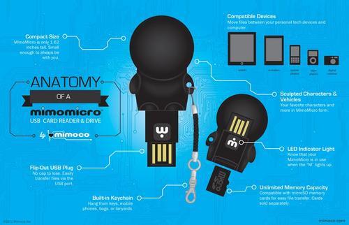 Mimoco MIMOMICRO USB Flash Drive and Card Reader