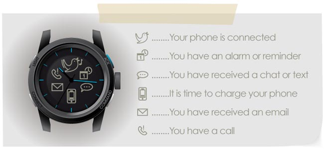 Cookoo Analog Watch for iPhone and Android Phone