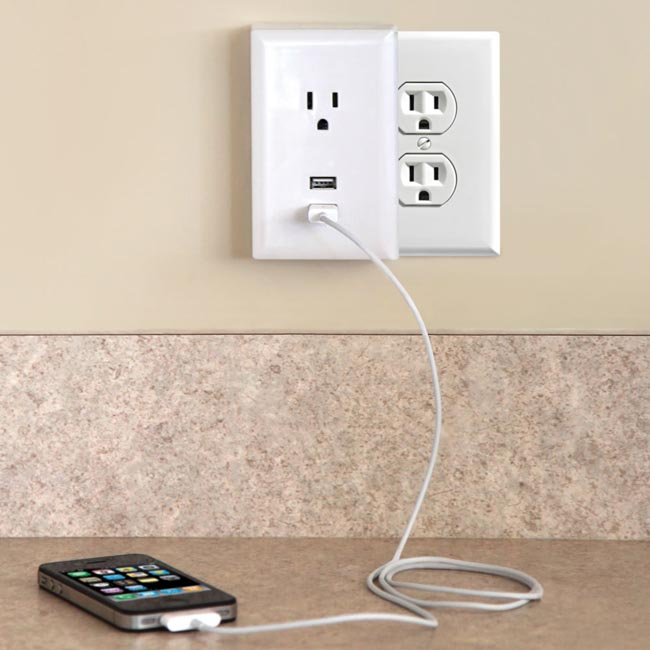 The Plug-in USB Wall Outlet