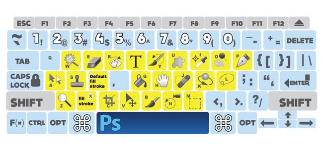 Photoshop CS5 MacBook Keyboard Skin Set