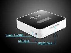 iStorage Multi Functional Backup Battery