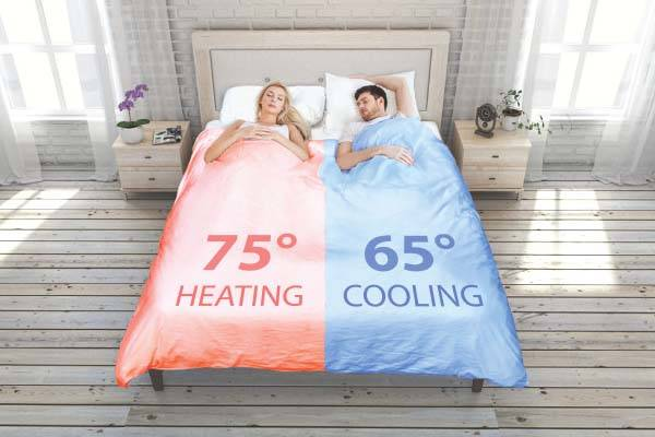 Smartduvet Breeze Dual-Zone Climate Controlled Self-Making Bed