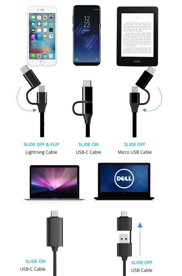 MAGIBLE All-In-One Charging Cable with Lightning, microUSB and USB-C