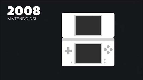 Evolution of Nintendo Game Console in One Video