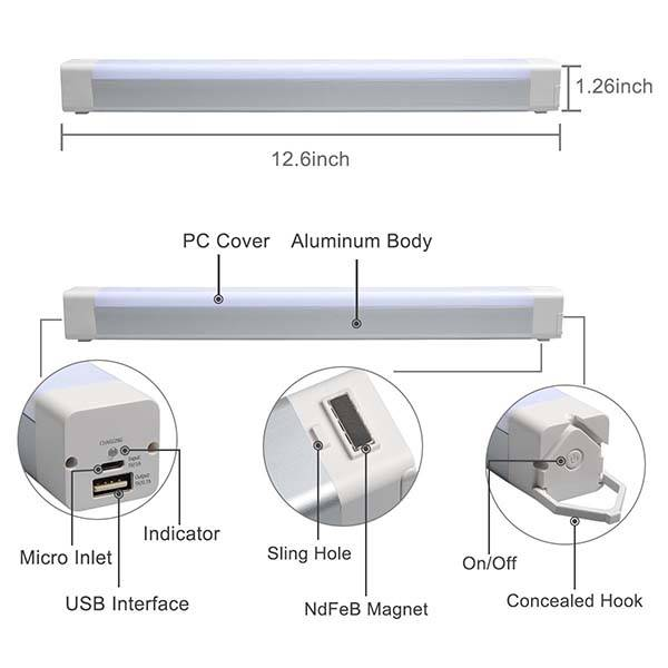 Corprit Magnetic LED Work Light with Power Bank