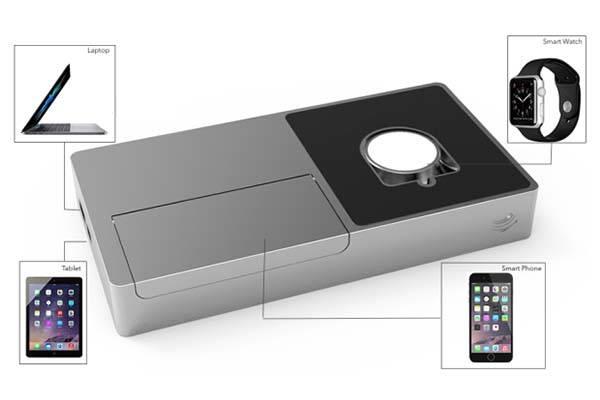OS Power Box Portable Charging Station