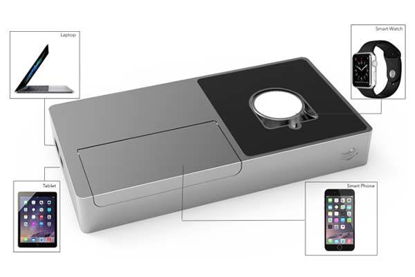 OS Power Box Portable Charging Station