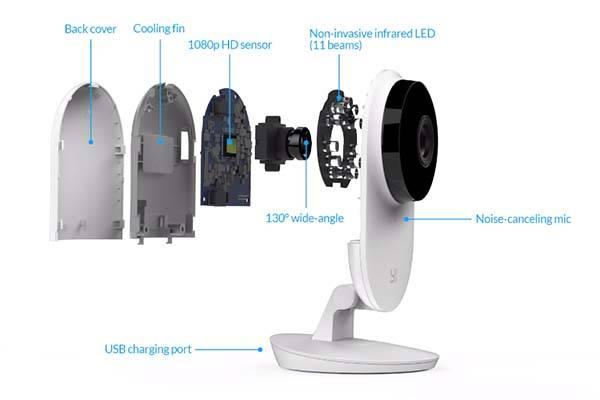 YI Smart Home Security Camera 2