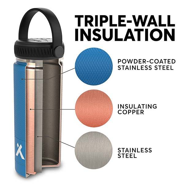 Bear Grylls Triple Wall Vacuum Insulated Water Bottle
