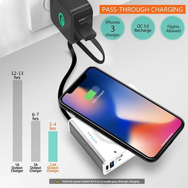 The Wireless Charging Power Bank with QC 3.0