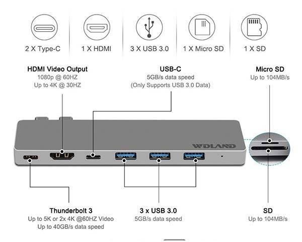 8-In-1 Aluminum USB-C Hub for MacBook Pro