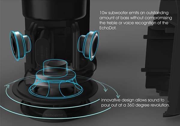 Bummd Portable Wireless Speaker for Amazon Echo Dot