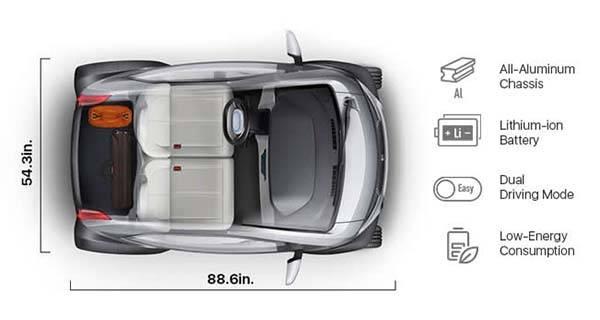 Eli ZERO Mini Electric Vehicle