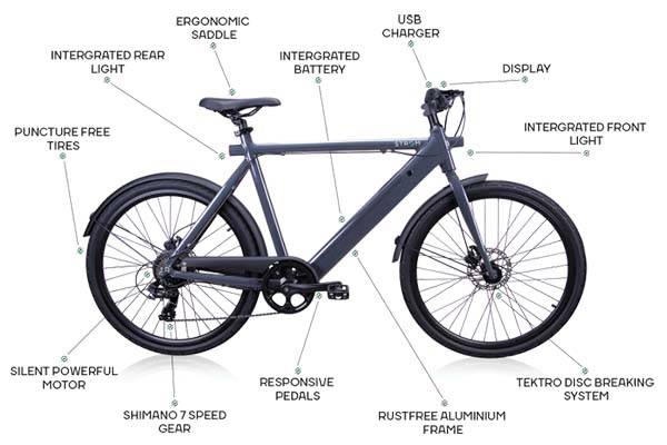 STØRM City Electric Bike