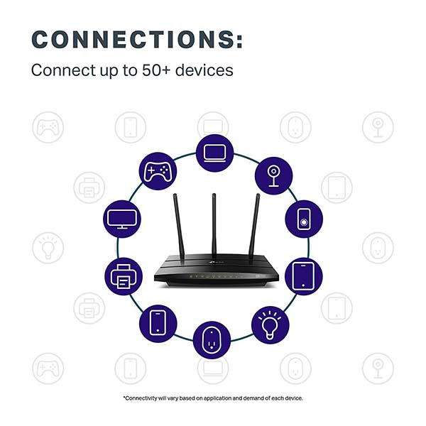 TP-Link Archer A7 AC1750 Smart WiFi Router Supports Amazon Alexa and IFTTT