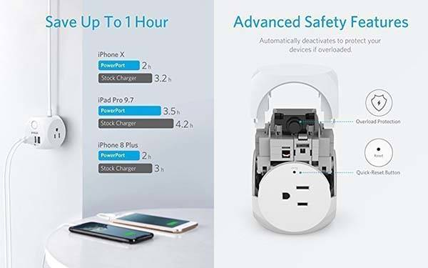 Anker PowerPort Cube Power Strip