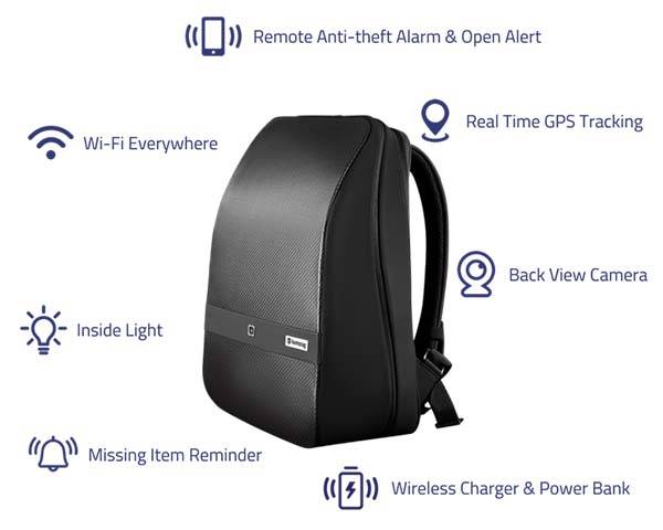 Lumzag Smart Backpack with Wireless Charger, Power Bank, Back View Camera and More