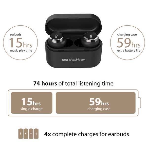 SonaBuds 2 Pro True Wireless Earbuds with 15-Hour Battery Life