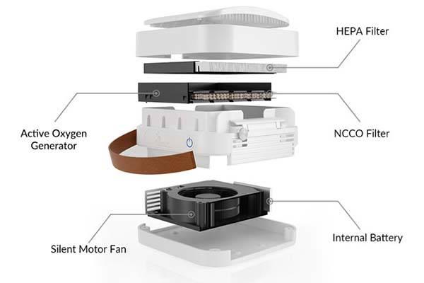 bMOLA GO Medical Grade Portable Air Purifier