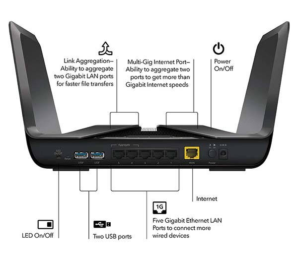 Netgear Nighthawk AX8 8-Stream AX6000 WiFi Router