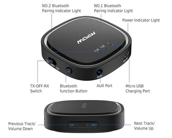 Mpow Bluetooth 5.0 Receiver and Transmitter
