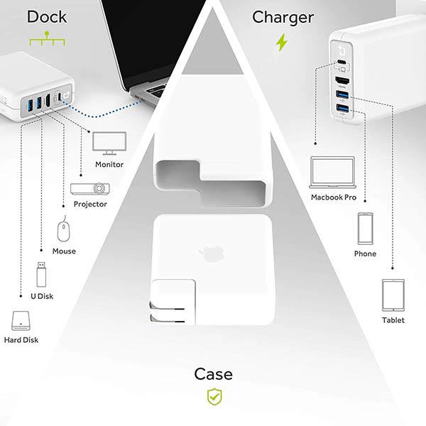 DockCase P1 MacBook Power Adapter with HDMI and USB Ports