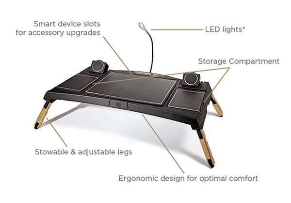 Lagio Modular Lap Desk