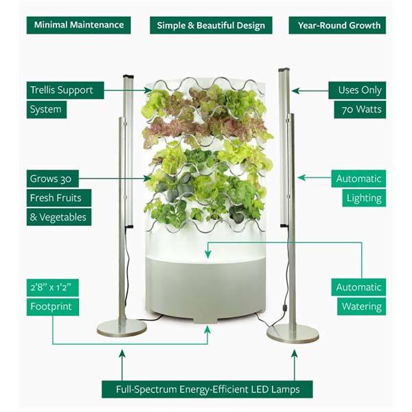 iHarvest Compact Automatic Indoor Garden