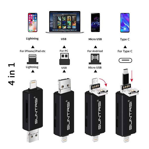 Suntrsi Memory Card Reader with Lightning, USB, MicroUSB Connector and USB-C Adapter