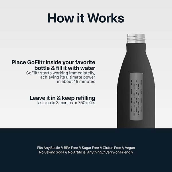 GoFiltr Alkaline Mineral Water FilterFits in Any Water Bottle