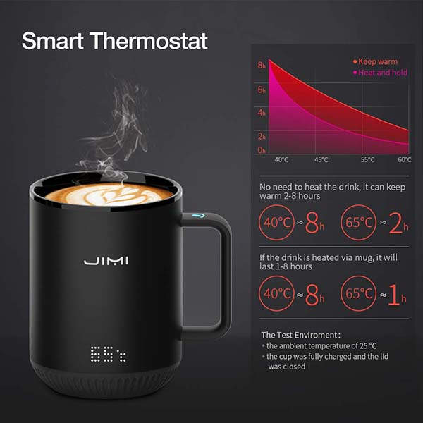 Smartshow Jimi Smart Ceramic Mug