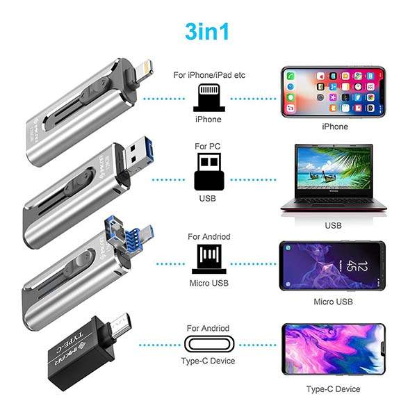 IMKAR 4-In-1 USB Flash Drive Works with iOS, Android and Computer