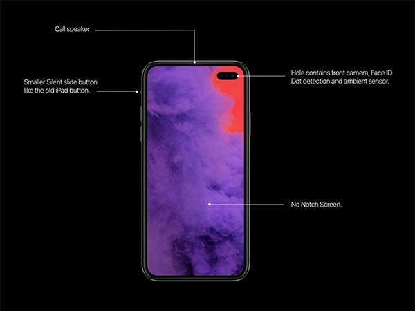 The Concept iPhone XI with No Notch Screen and Triple Rear Camera