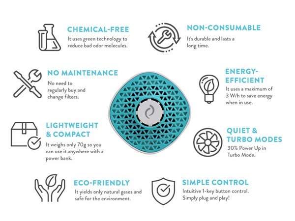 VentiFresh ECO Portable Odor Eliminator