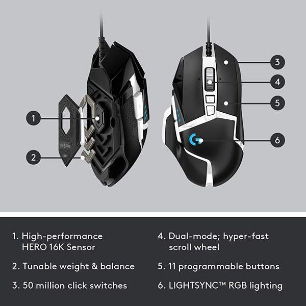 Logitech G502 SE Hero RGB Gaming Mouse